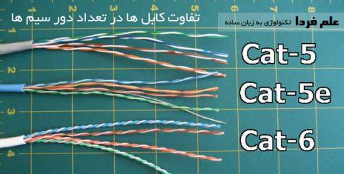 مقایسه تعداد پیچش سیم ها در کابل شبکه