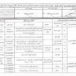 تائیدیه شرکت توزیع برق نواحی تهران