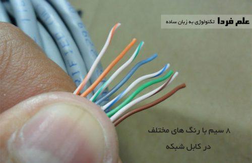 8 سیم با رنگ های مختلف در کابل شبکه
