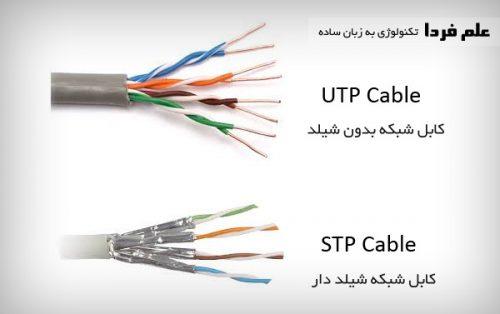 کابل شبکه UTP و STP – شیلد دار و بدون شیلد